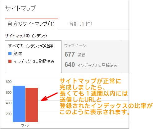 ウェブマスターツール-サイトマップの表示確認